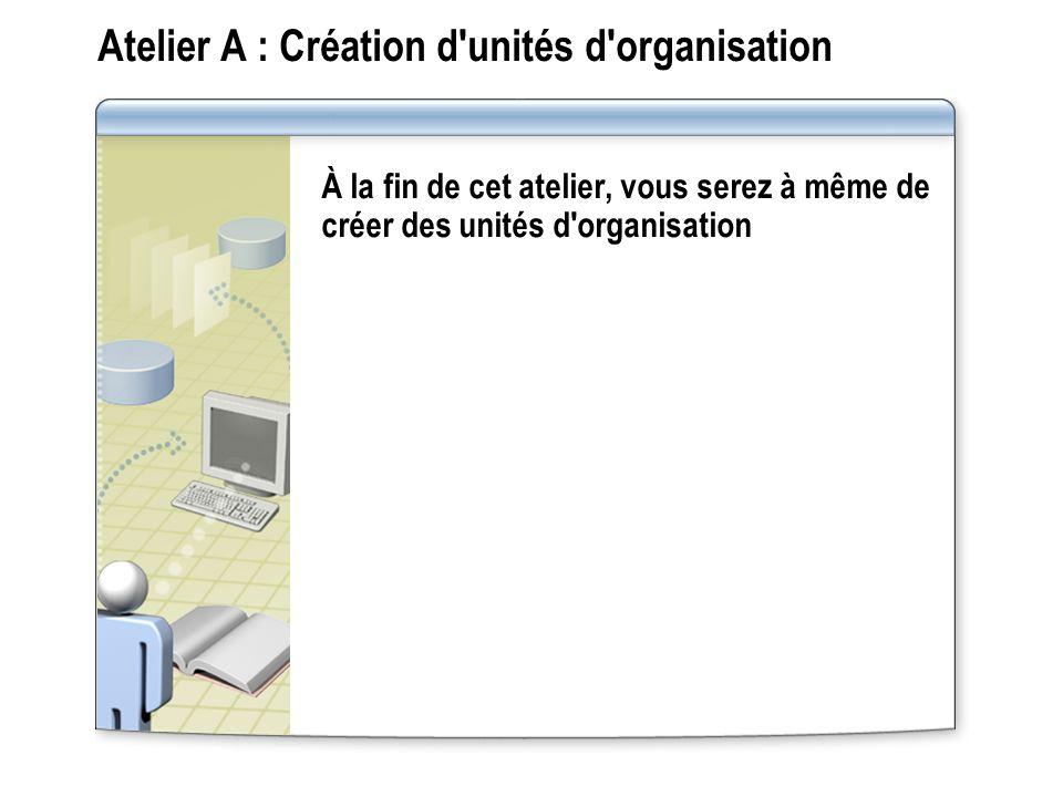 Atelier A : Création d unités d organisation