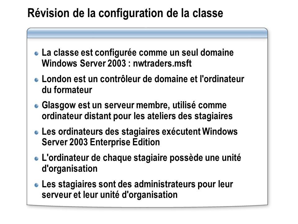 Révision de la configuration de la classe