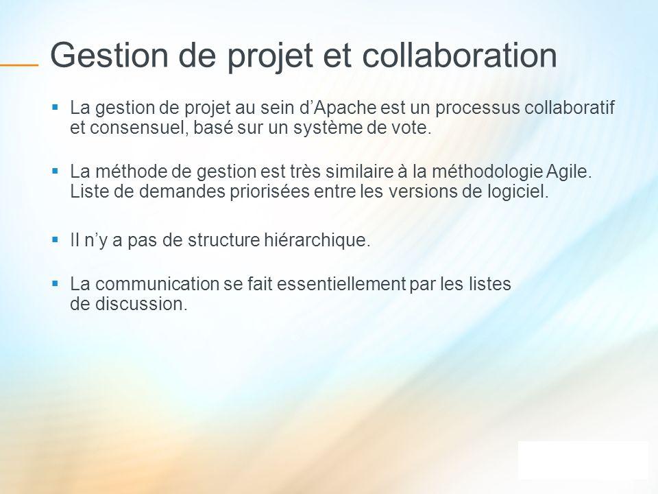 Gestion de projet et collaboration
