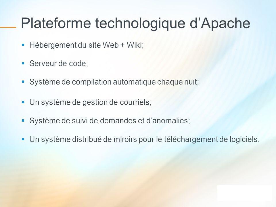 Plateforme technologique d'Apache