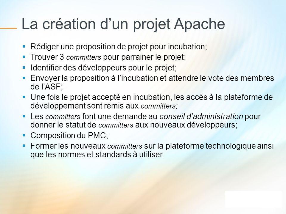 La création d'un projet Apache