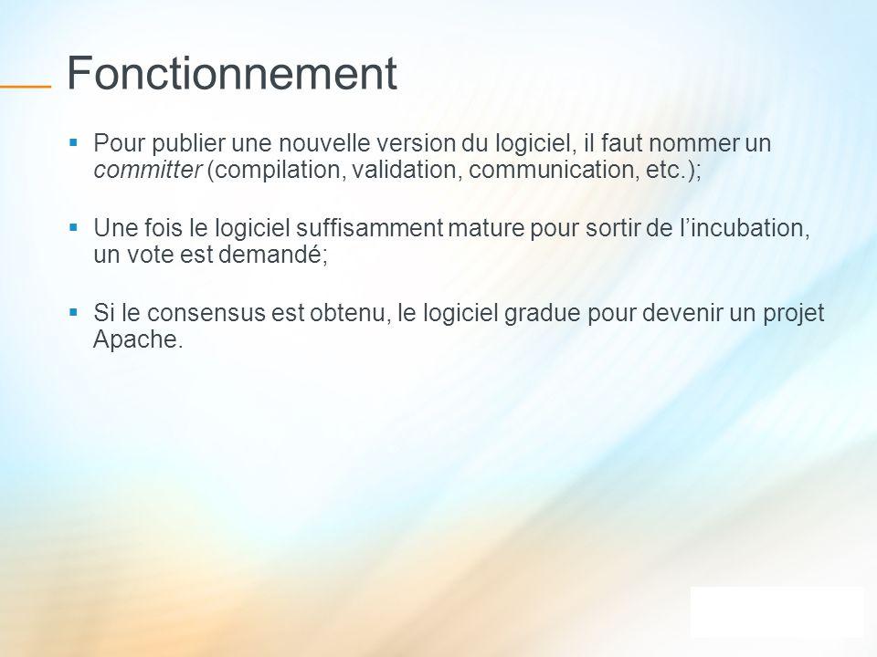 Fonctionnement Pour publier une nouvelle version du logiciel, il faut nommer un committer (compilation, validation, communication, etc.);