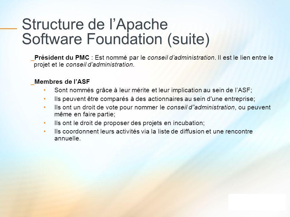 Structure de l'Apache Software Foundation (suite)