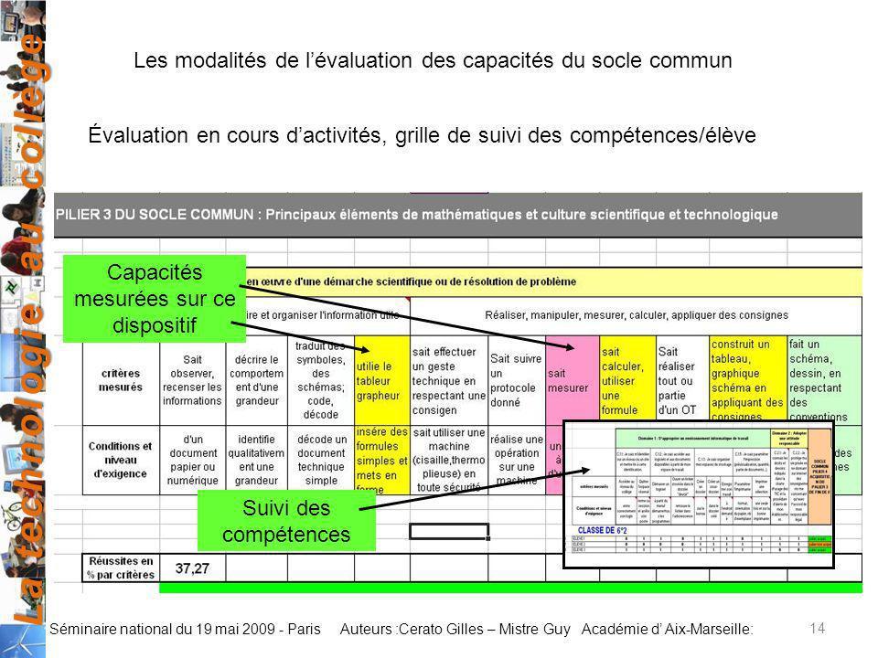 Les modalités de l'évaluation des capacités du socle commun