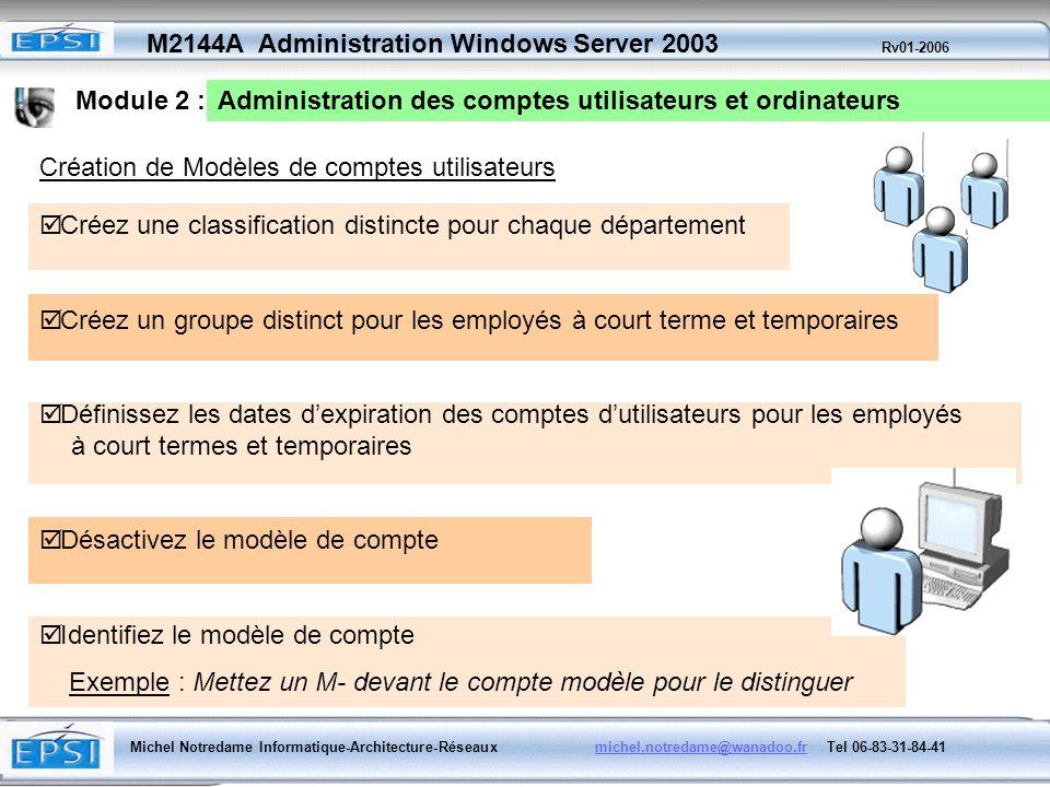 Module 2 : Administration des comptes utilisateurs et ordinateurs. Création de Modèles de comptes utilisateurs.