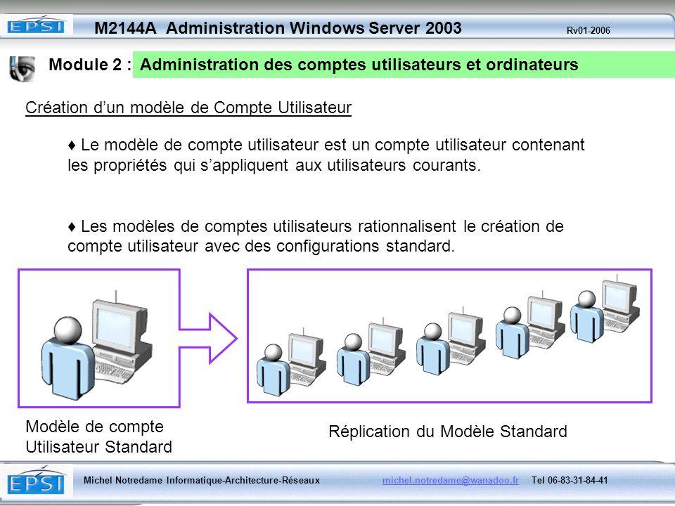 Module 2 :Administration des comptes utilisateurs et ordinateurs. Création d'un modèle de Compte Utilisateur.