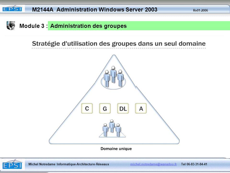 Module 3 : Administration des groupes