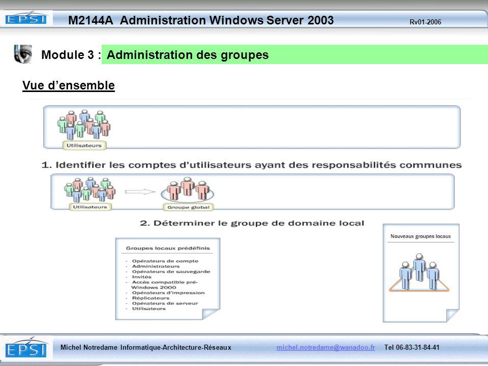 Module 3 : Administration des groupes Vue d'ensemble