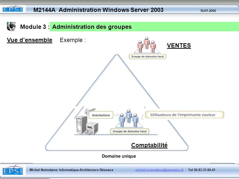Module 3 : Administration des groupes Vue d'ensemble Exemple : VENTES Comptabilité