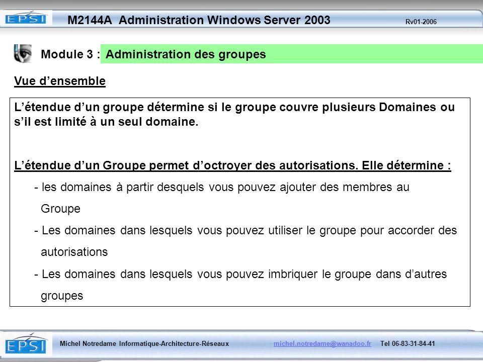 Module 3 :Administration des groupes. Vue d'ensemble.