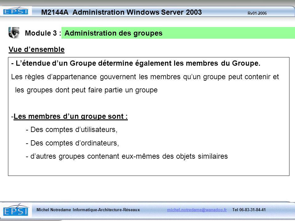 Module 3 :Administration des groupes. Vue d'ensemble. - L'étendue d'un Groupe détermine également les membres du Groupe.