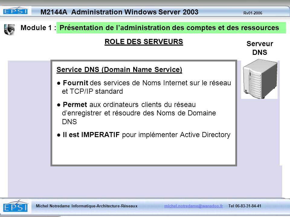 Module 1 :Présentation de l'administration des comptes et des ressources. ROLE DES SERVEURS. Serveur DNS.