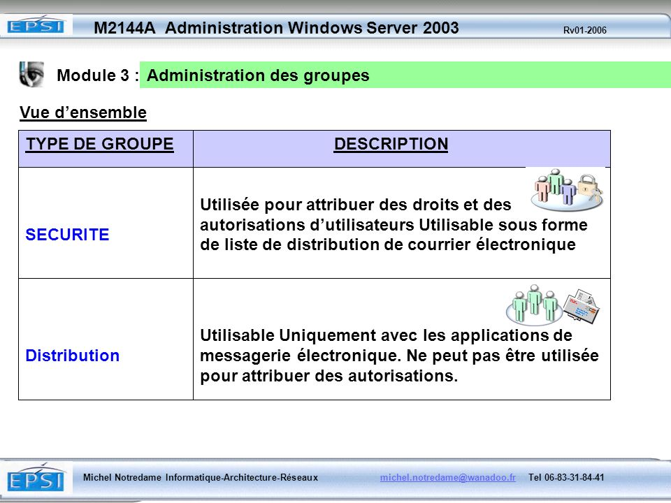 Module 3 : Administration des groupes. Vue d'ensemble. TYPE DE GROUPE. SECURITE. Distribution. DESCRIPTION.