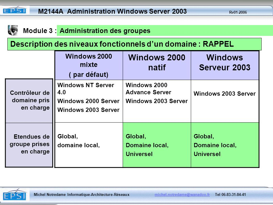 Windows 2000 natif Windows Serveur 2003