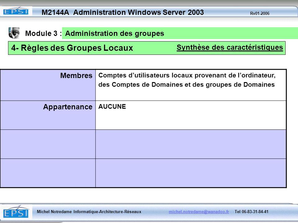 4- Règles des Groupes Locaux