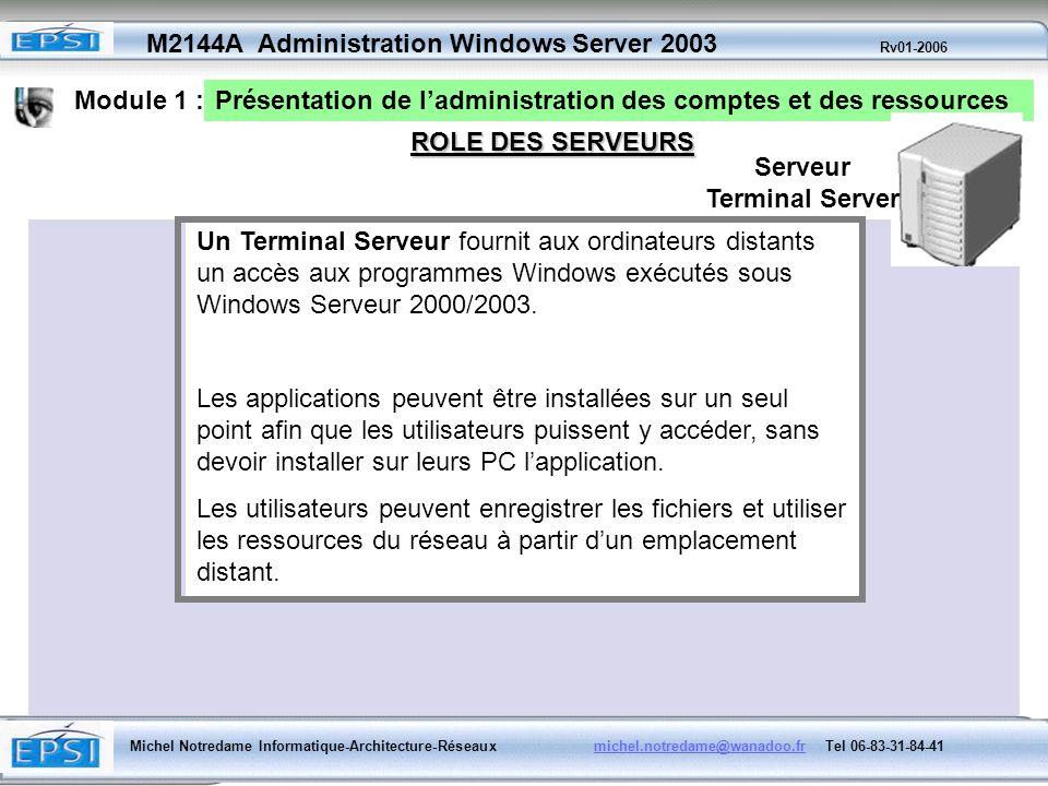 Serveur Terminal Server