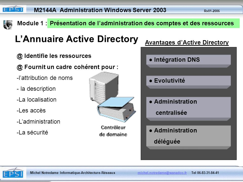 L'Annuaire Active Directory