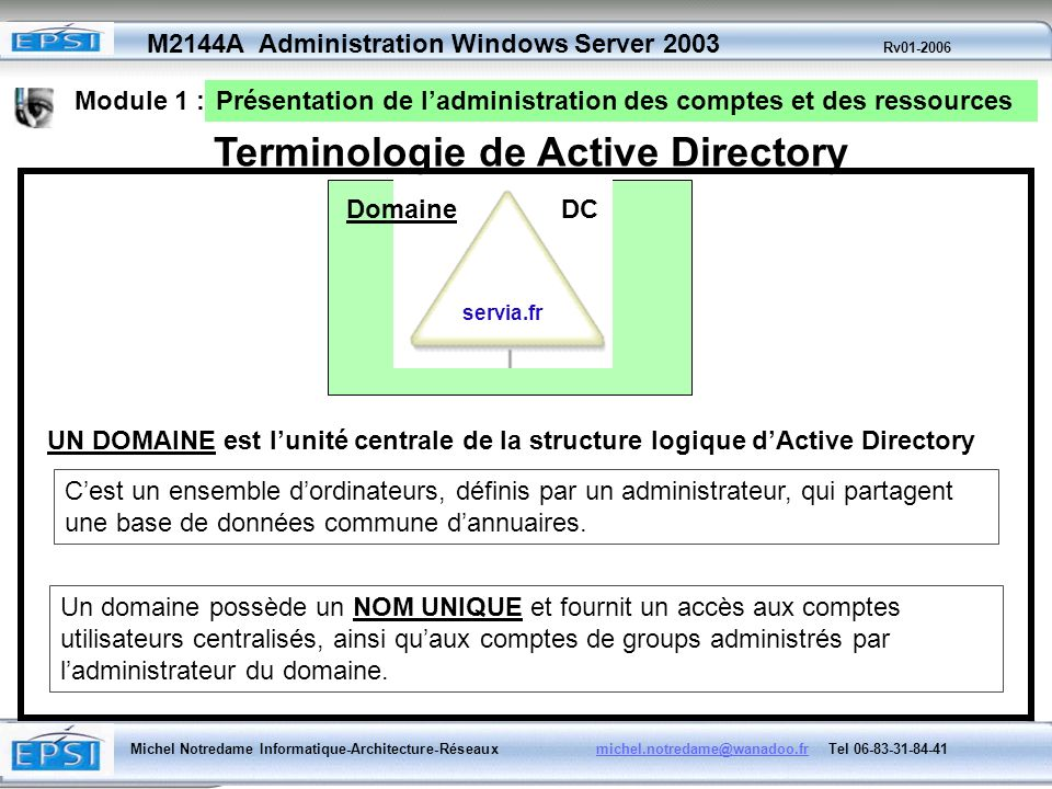 Terminologie de Active Directory