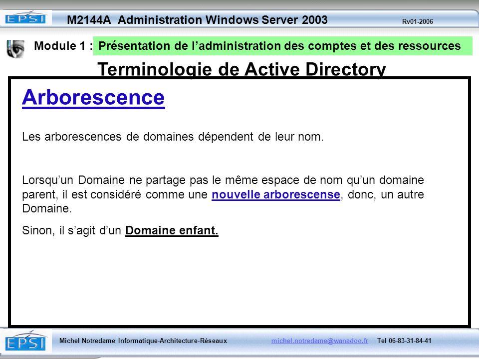 Arborescence Terminologie de Active Directory Module 1 :