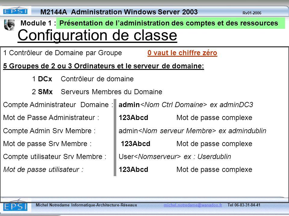 Configuration de classe