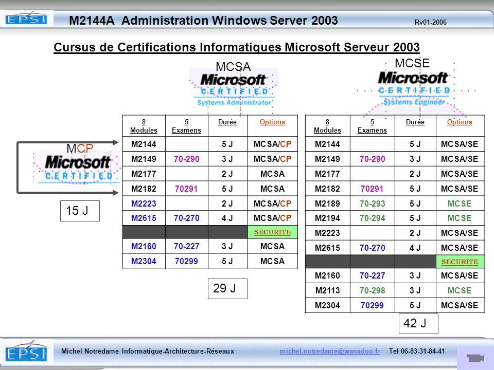 Cursus de Certifications Informatiques Microsoft Serveur 2003 MCSE