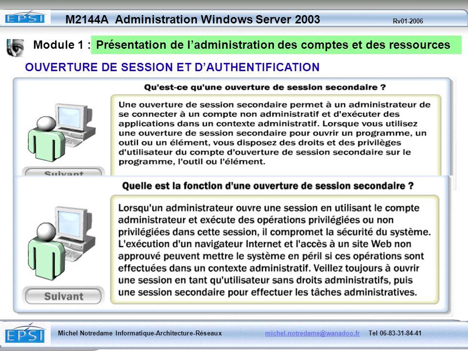 Module 1 :Présentation de l'administration des comptes et des ressources.