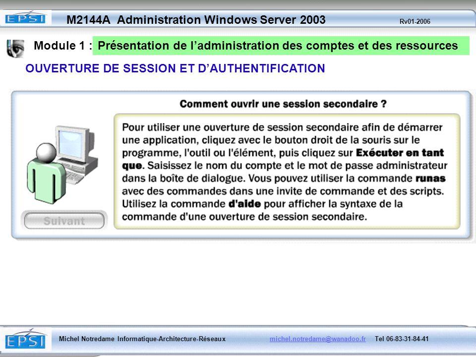 Module 1 : Présentation de l'administration des comptes et des ressources.
