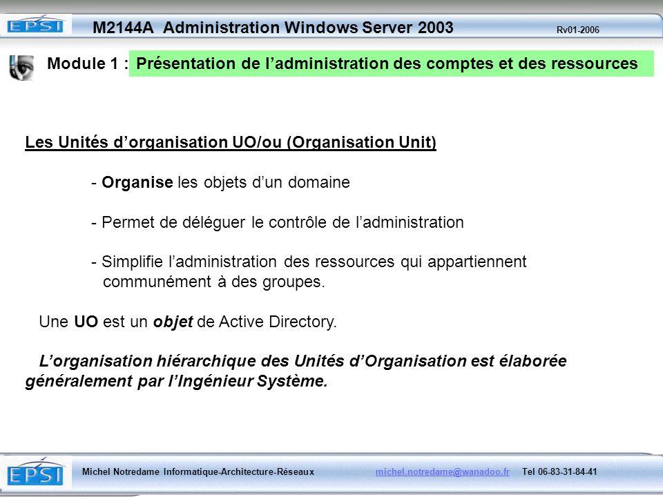 Module 1 :Présentation de l'administration des comptes et des ressources. Les Unités d'organisation UO/ou (Organisation Unit)