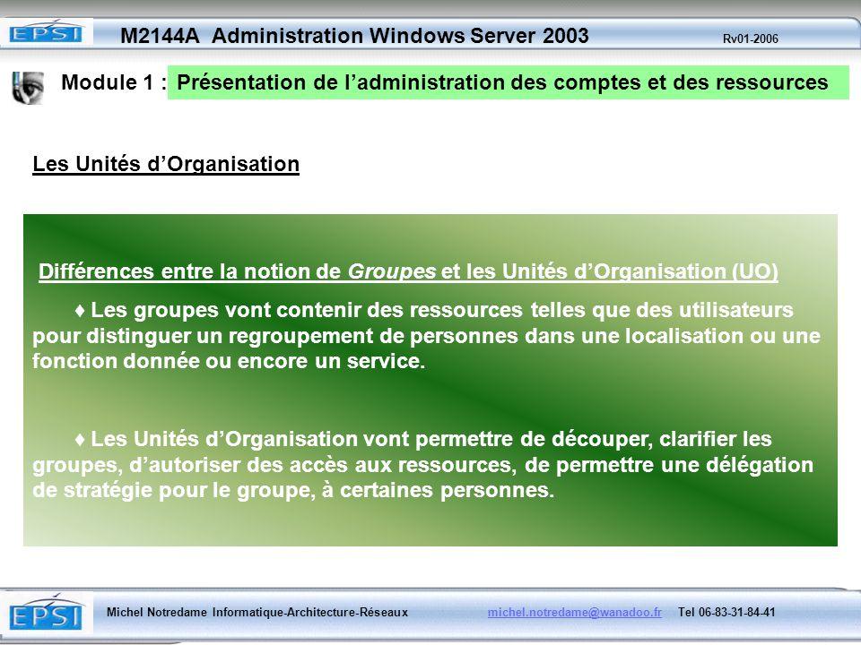 Module 1 :Présentation de l'administration des comptes et des ressources. Les Unités d'Organisation.