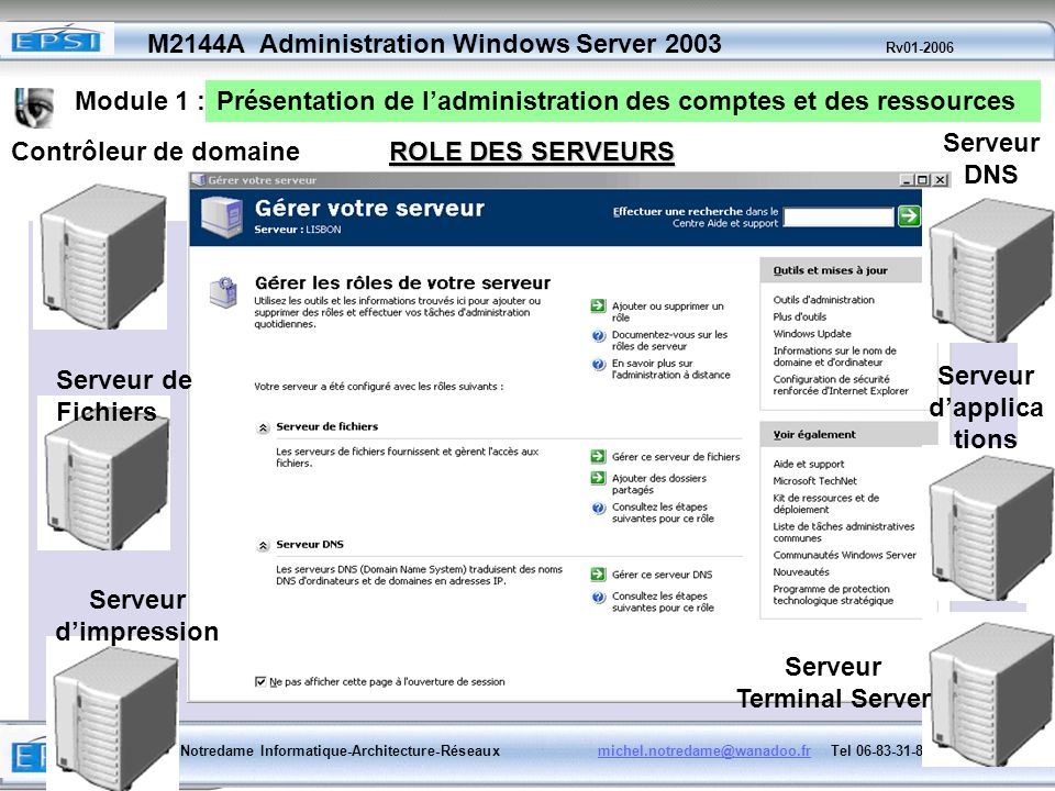 Serveur d'applications Serveur Terminal Server
