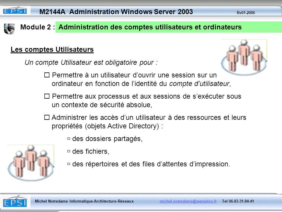 Module 2 :Administration des comptes utilisateurs et ordinateurs. Les comptes Utilisateurs. Un compte Utilisateur est obligatoire pour :