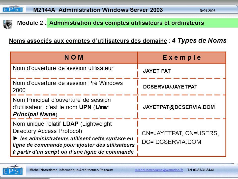 Module 2 :Administration des comptes utilisateurs et ordinateurs. Noms associés aux comptes d'utilisateurs des domaine : 4 Types de Noms.