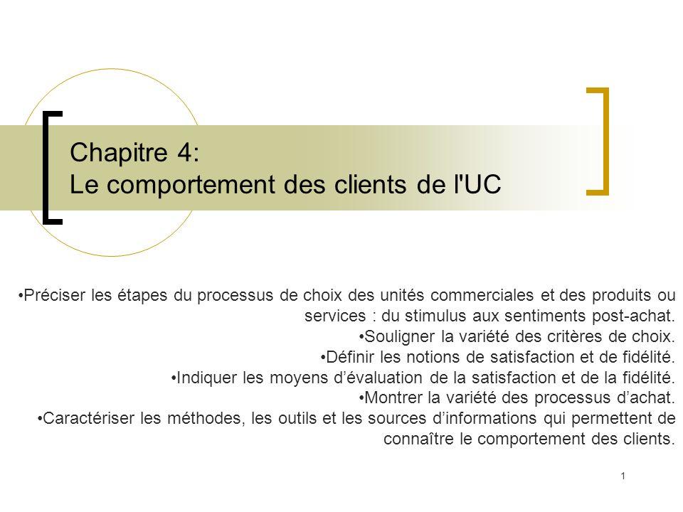 Chapitre 4: Le comportement des clients de l UC