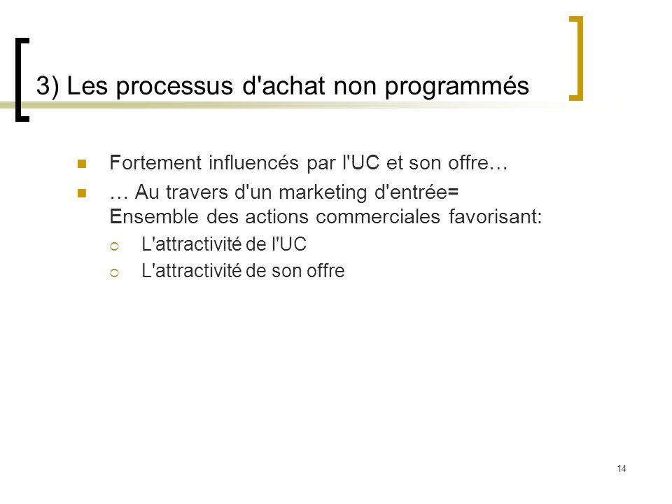 3) Les processus d achat non programmés