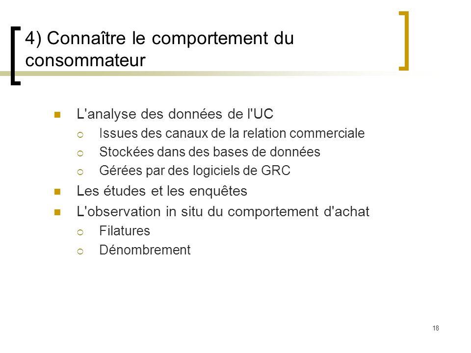 4) Connaître le comportement du consommateur