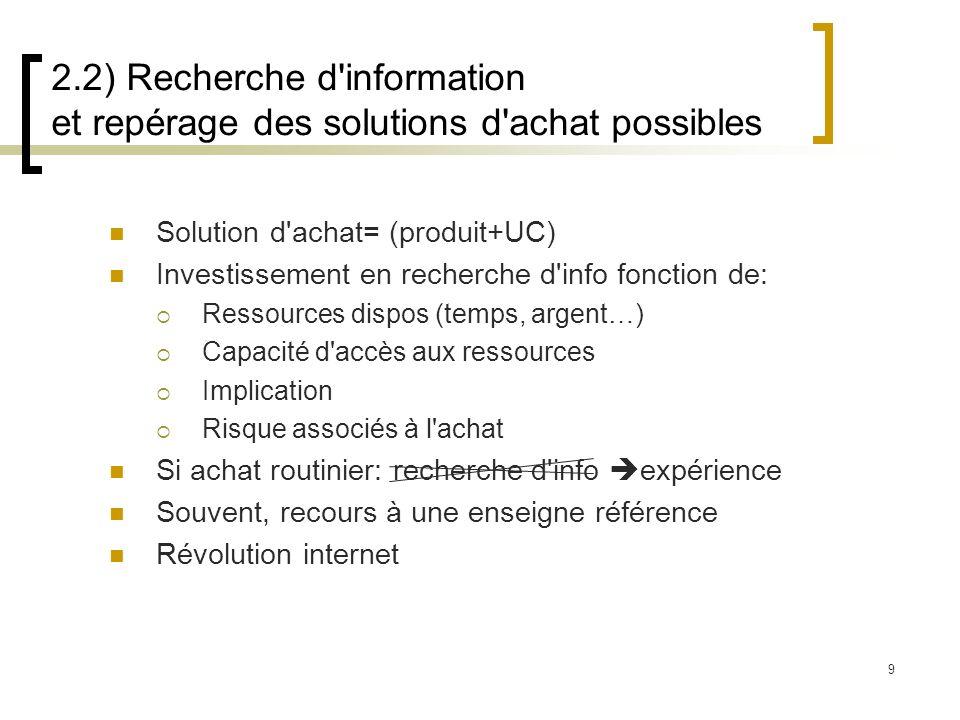 2.2) Recherche d information et repérage des solutions d achat possibles