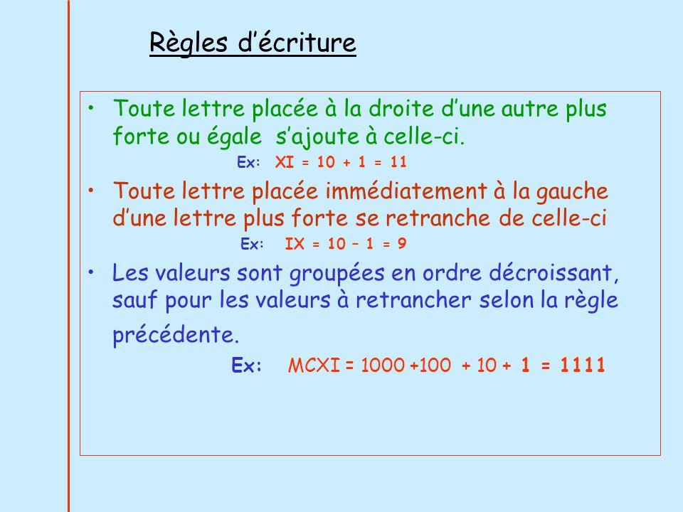 Règles d'écriture Toute lettre placée à la droite d'une autre plus forte ou égale s'ajoute à celle-ci.