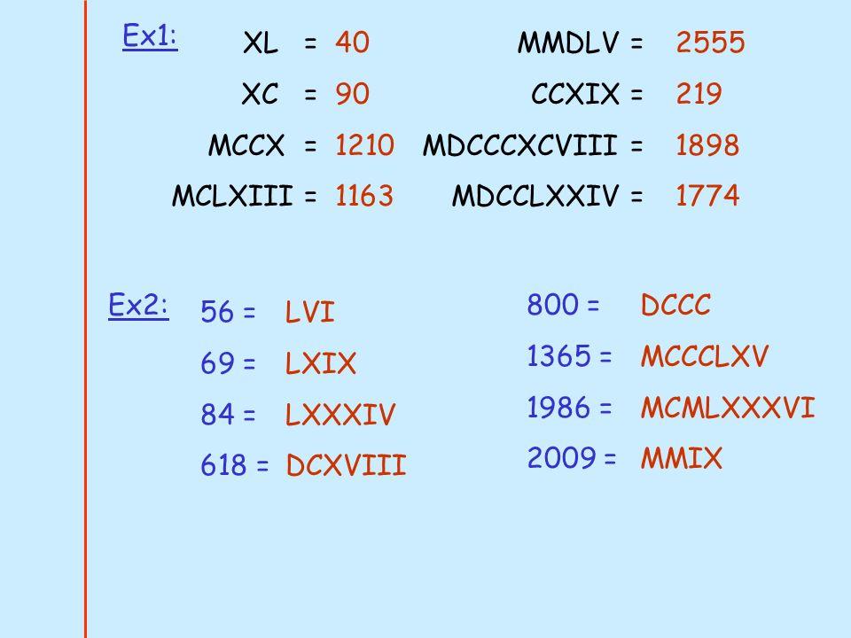 Ex1: XL = XC = MCCX = MCLXIII = 40. 90. 1210. 1163. MMDLV = CCXIX = MDCCCXCVIII = MDCCLXXIV =