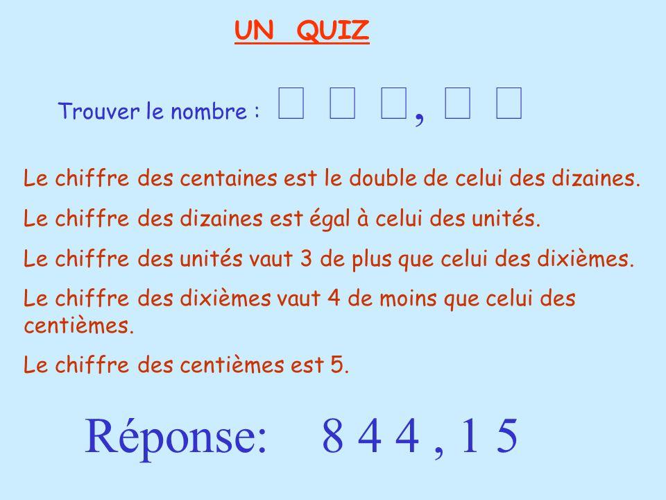 Réponse: 8 4 4 , 1 5 UN QUIZ Trouver le nombre :   ,  
