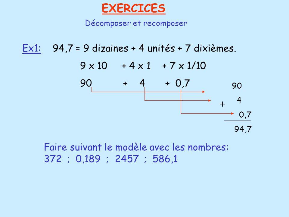 EXERCICES Ex1: 94,7 = 9 dizaines + 4 unités + 7 dixièmes.