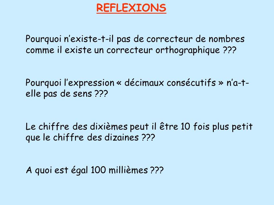 REFLEXIONS Pourquoi n'existe-t-il pas de correcteur de nombres comme il existe un correcteur orthographique