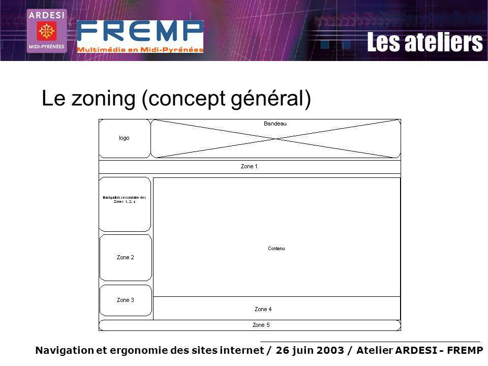 Le zoning (concept général)