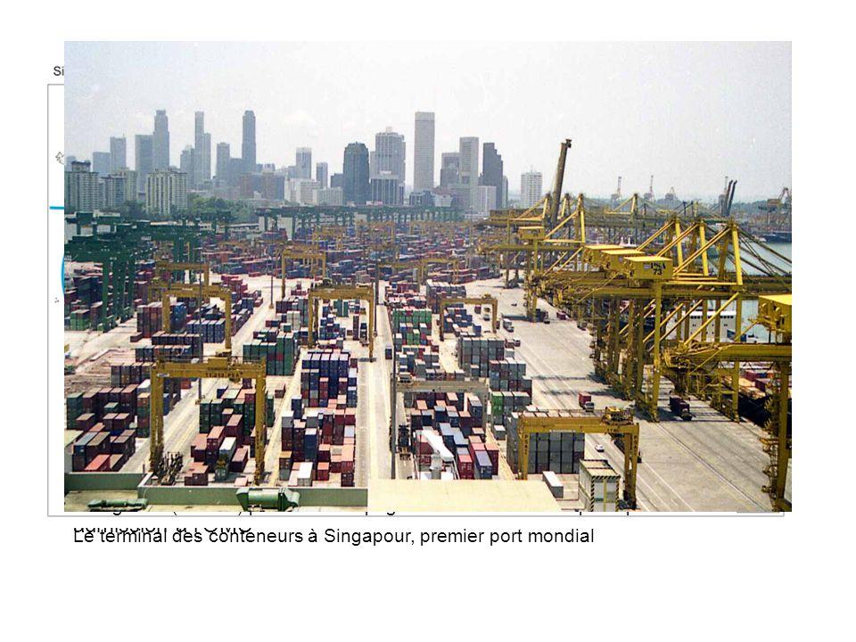 • intégration portée par un intense trafic interne de cabotage…