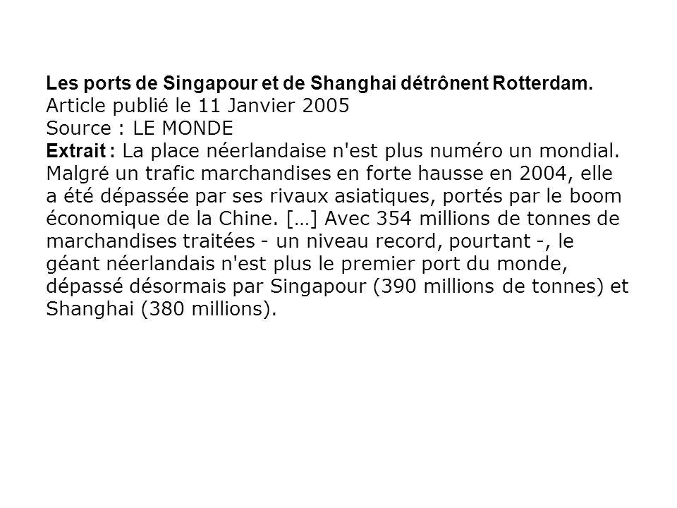 Les ports de Singapour et de Shanghai détrônent Rotterdam