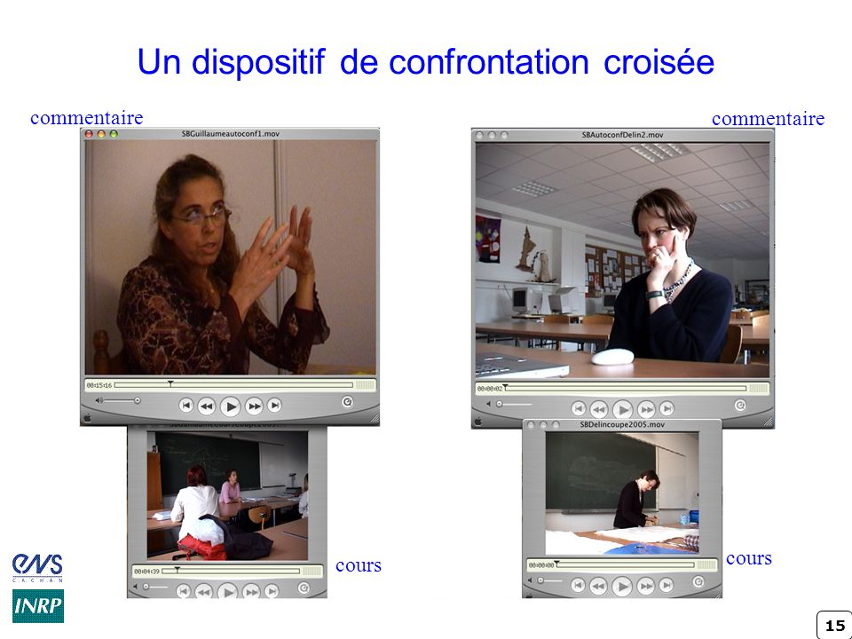 Un dispositif de confrontation croisée