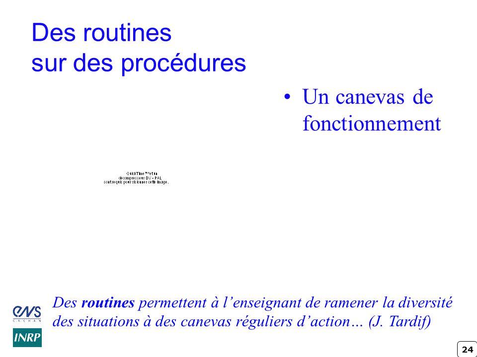 Des routines sur des procédures