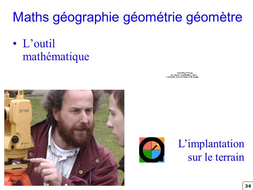 Maths géographie géométrie géomètre