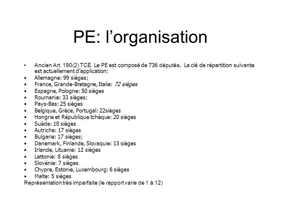 PE: l'organisation Ancien Art. 190(2) TCE. Le PE est composé de 736 députés. La clé de répartition suivante est actuellement d'application: