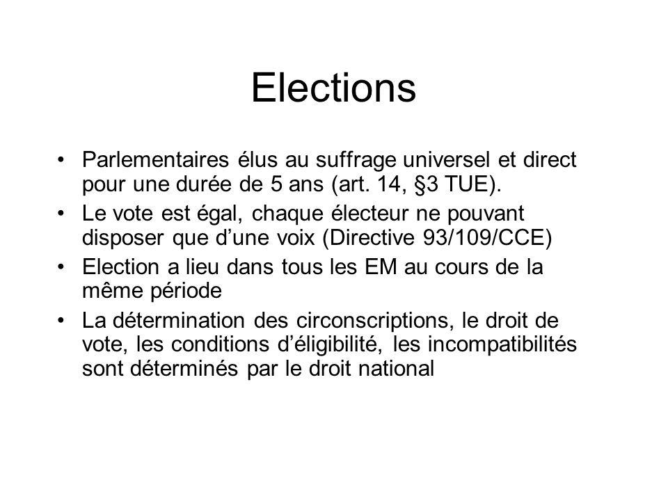 ElectionsParlementaires élus au suffrage universel et direct pour une durée de 5 ans (art. 14, §3 TUE).