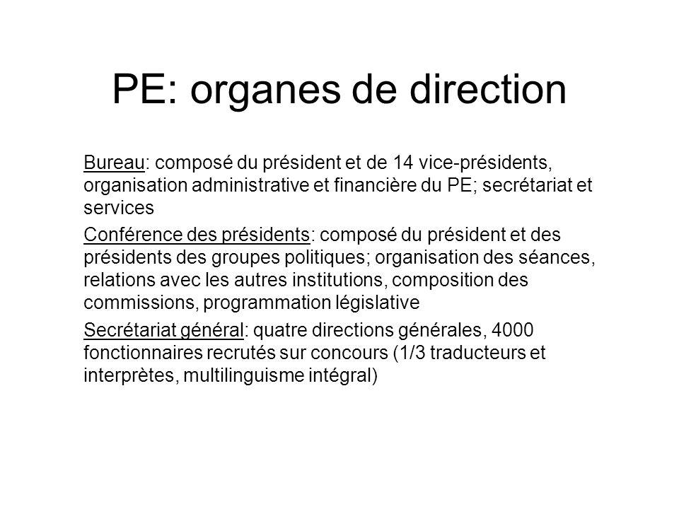 PE: organes de direction